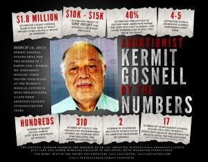 Sick & Evil Baby Murderer Kermit Gosnell Writing Abortion Poetry From Prison Cell