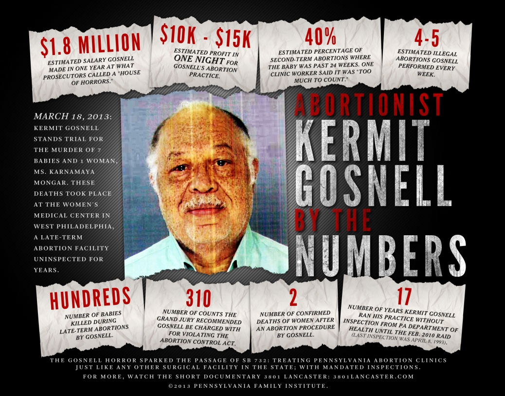 Dr. Kermit Gosnell, abortion doctor, set to go to trial for 8 murders in Philadelphia