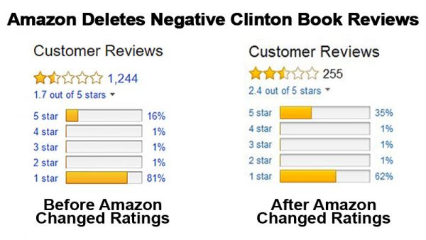 "Looking For Hillary Clinton's New Book '""Stronger Together'? READ Amazon Reviews Before Purchasing"