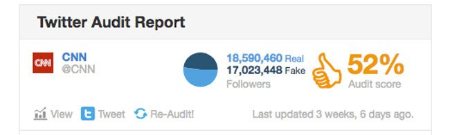 TwitterAudit Finds Very Fake & Corrupt News Network CNN May Also Have 17 Million Fake Twitter Followers